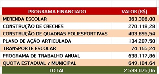 recursos_federal_para_escada