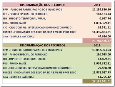 recursosfederaisbb_escada_2011_2012