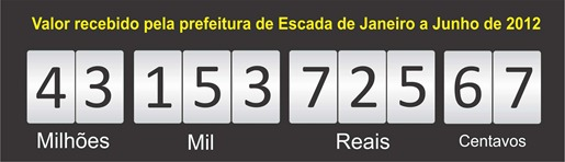 receita_prefeitura2012